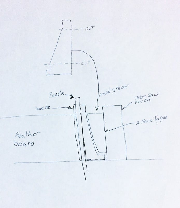 "My handy dad sent me a drawing of how to set up the table saw to remove 1/4"" from the back of the fireplace trim."