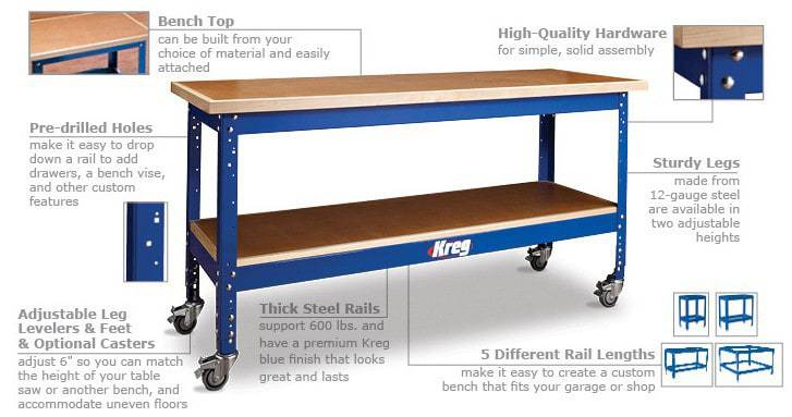 The Kreg workbench has all the features I needed for my new workbench!