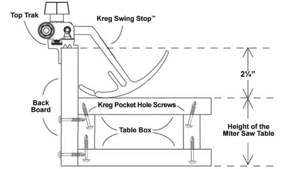 Build your miter saw fence with the measurements required for the Kreg Trak.