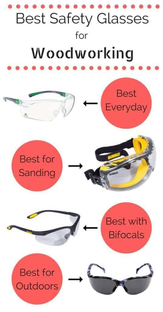 Protect your eyes with the best safety glasses for the job! This handy guide shows you which safety glasses to get for your workshop. | safety | woodworking | safety goggles | shopping guide