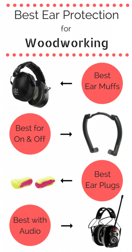 If you use noisy tools, you need the right ear protection! I've narrowed down the best in each category, so you can keep your hearing safe. | hearing protection | ear muffs | safety | workshop essentials | woodworking | outdoor tools | #safetyfirst