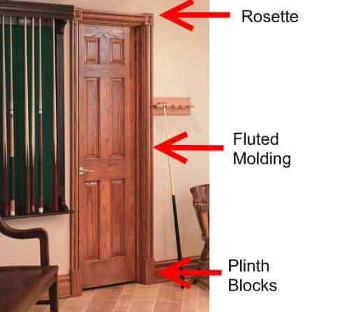 Diagram of plinth blocks and rosettes on door