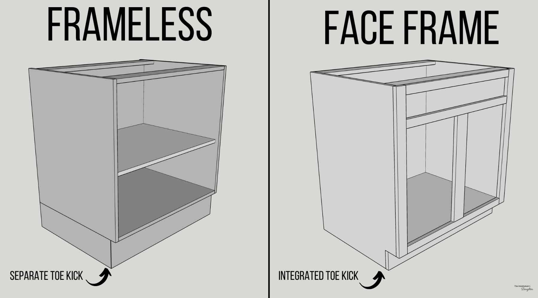 frameless vs face frame cabinets diagram comparing both styles