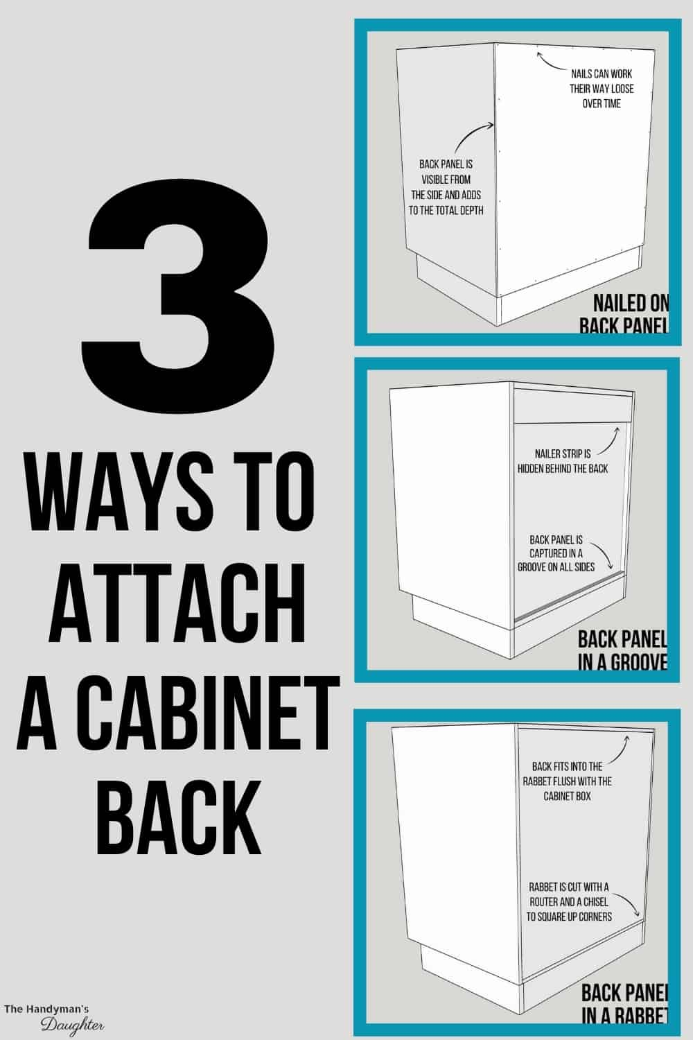 3 ways to attach a cabinet back panel