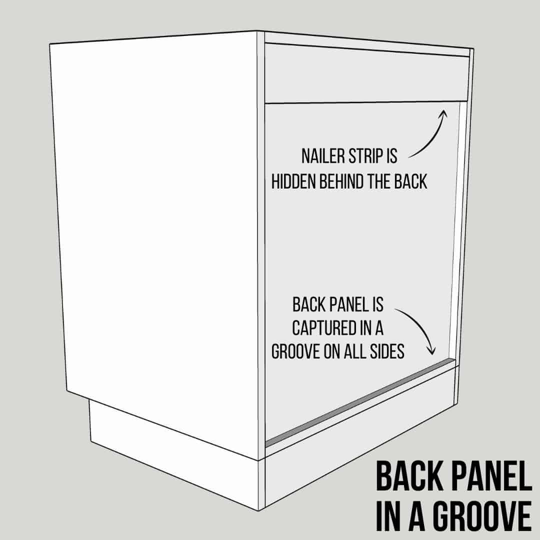illustration of a cabinet back panel in a groove